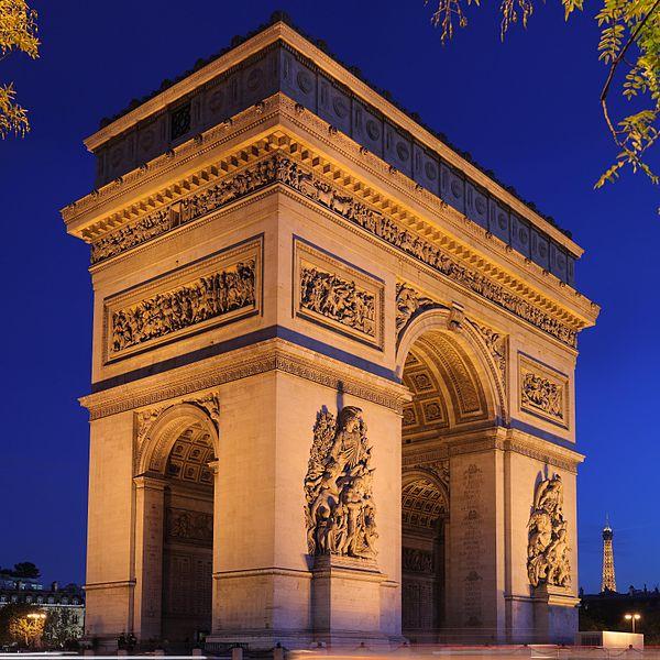 Lugares Turísticos de París