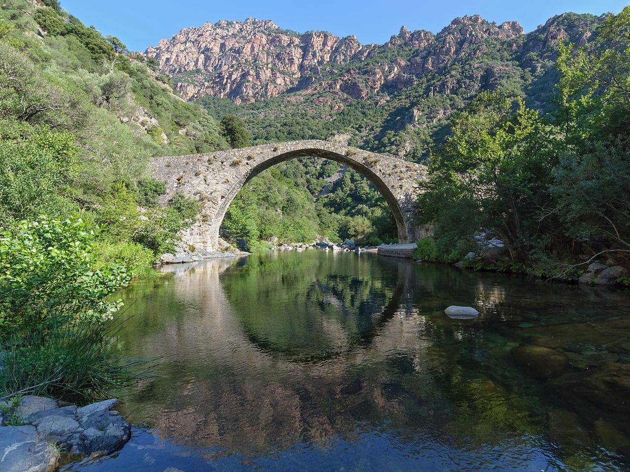 Lugares Turísticos de Córcega
