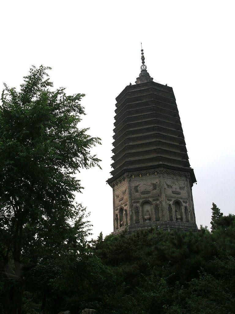 Lugares Turísticos de Liaoyang